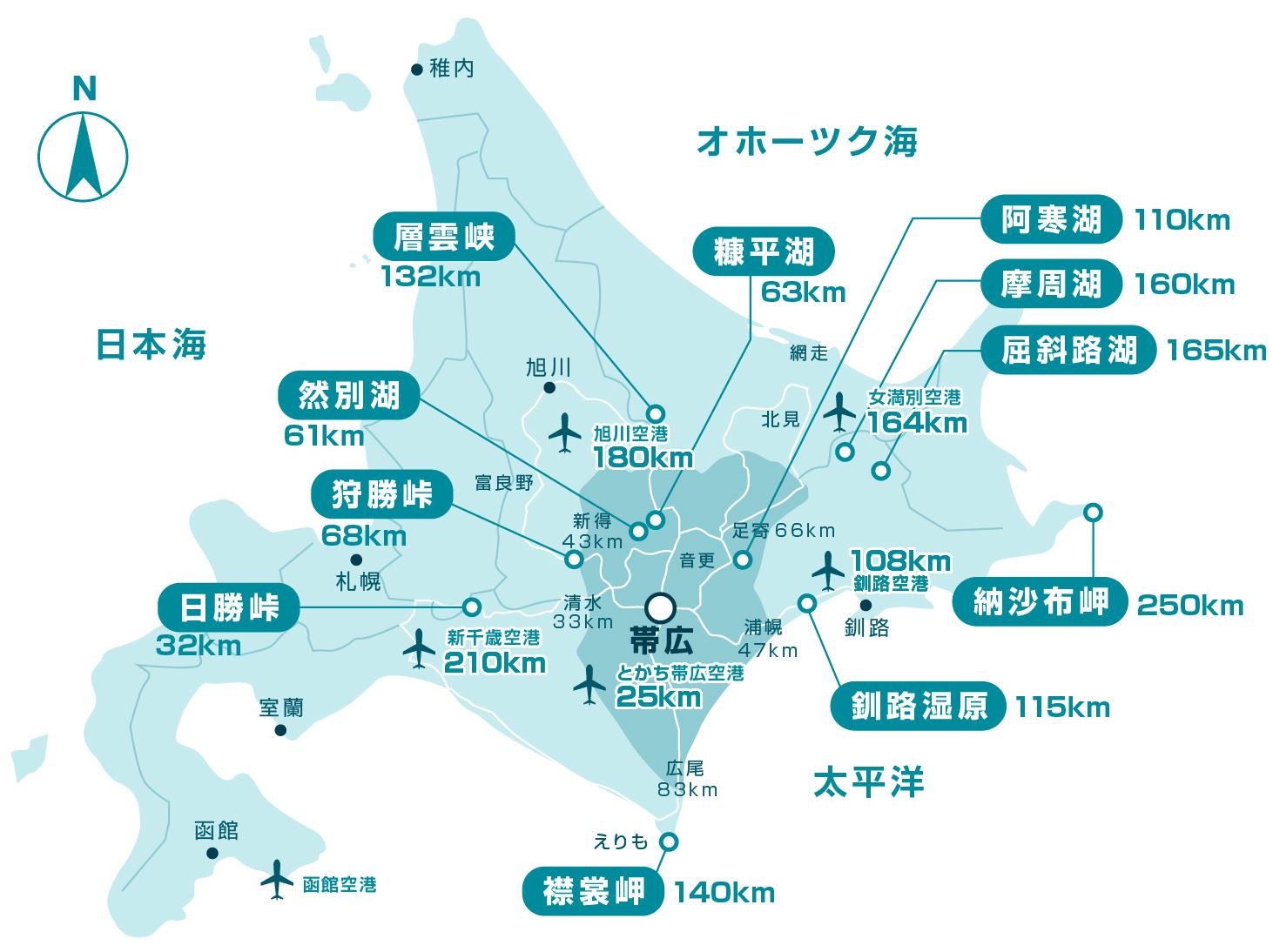access_hokkaido